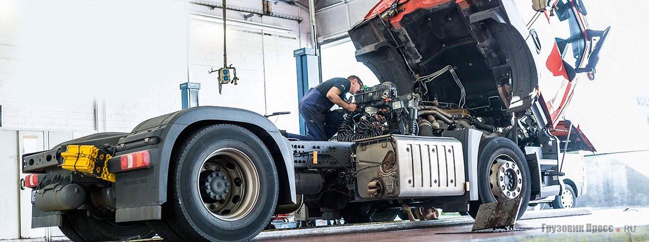 Стартёры и генераторы современных автомобилей