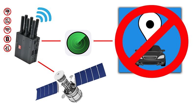 Угнать быстро.Как работают глушители сигналов GPS/GSM?