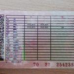Из-за двух букв на правах можно получить штраф в 15 000 рублей