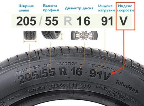 Зачем нам следует знать нагрузку на шин