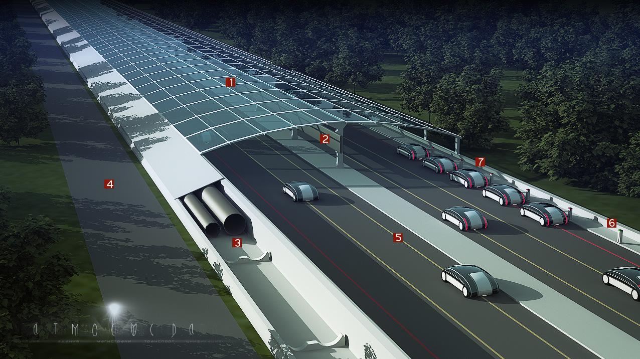 дорожные технологий будущего