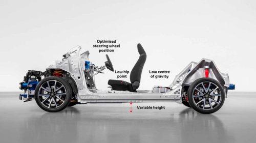 Платформа Toyota для компактных автомобилей