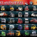 Конкурсу для грузовиков «Truck of the Year» 30 лет