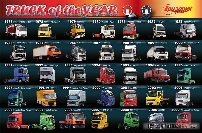 30 лет конкурсу для грузовиков «Truck of the Year»