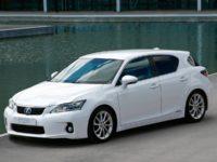 Рейтинг надёжных гибридных авто