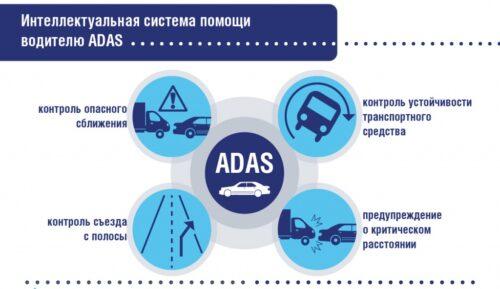 ADAS - система безопасности и помощи водителю